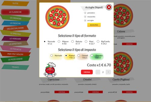 Software per pizzerie